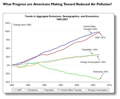 © Washington Policy Center, 2009